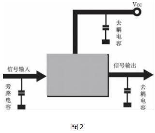 什么是超级电容器?超级电容器和电池有什么区别?