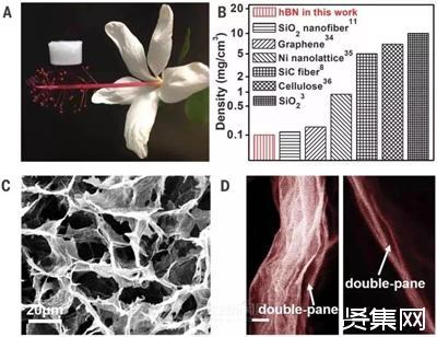 哈工大李惠教授团队研制出超轻且极其耐用的陶瓷气凝胶