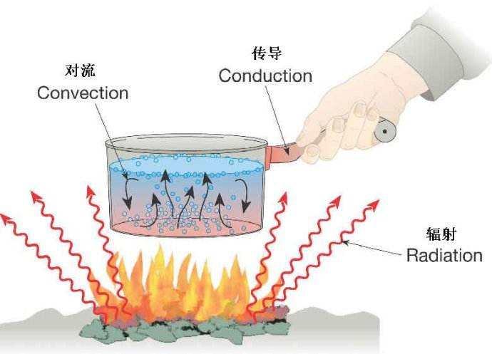 气凝胶粉体、气凝胶浆料和气凝胶涂料的性能及应用