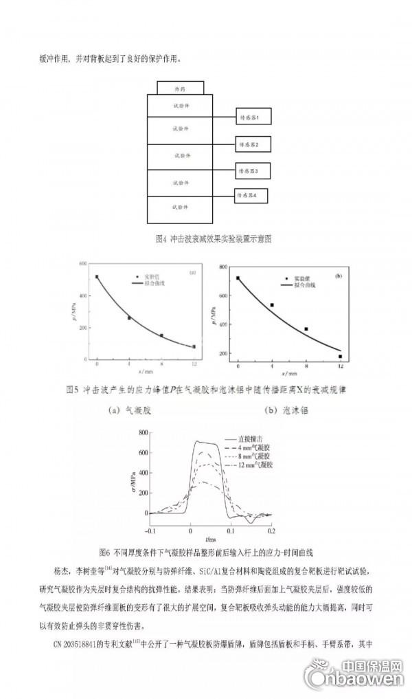气凝胶防爆性能机理研究进展