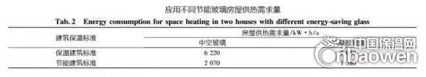 国内外气凝胶在建筑节能领域的应用方法及效果