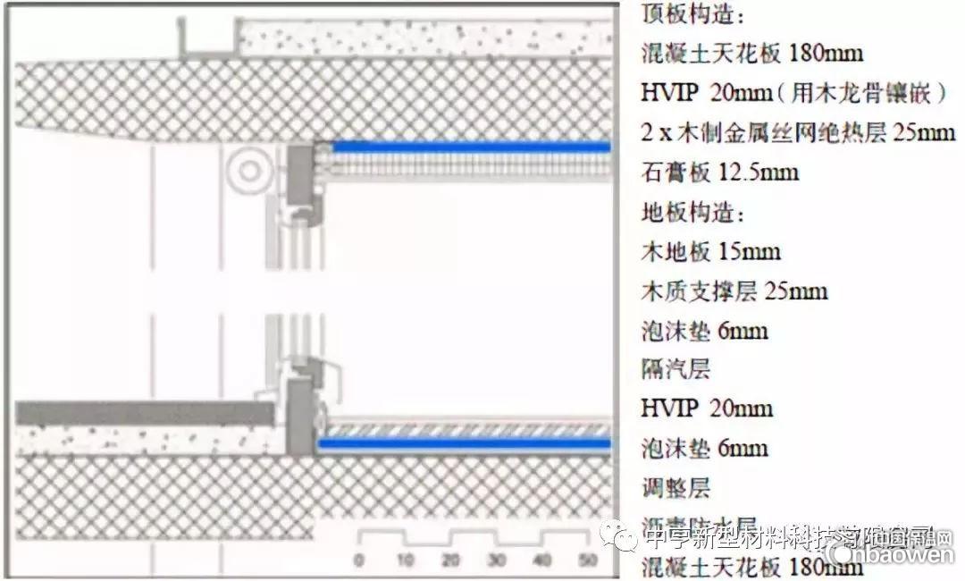 HVIP气凝胶真空绝热板用于低能耗建筑的分享与探究