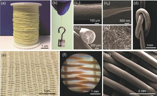 抗高温又耐低温!苏州纳米所制备凯夫拉气凝胶纤维