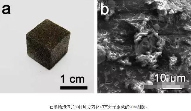 3D打印石墨烯氣凝膠——世界上最輕的材料
