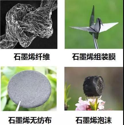 高超教授团队设计制备出高度可拉伸的全碳气凝胶弹性体