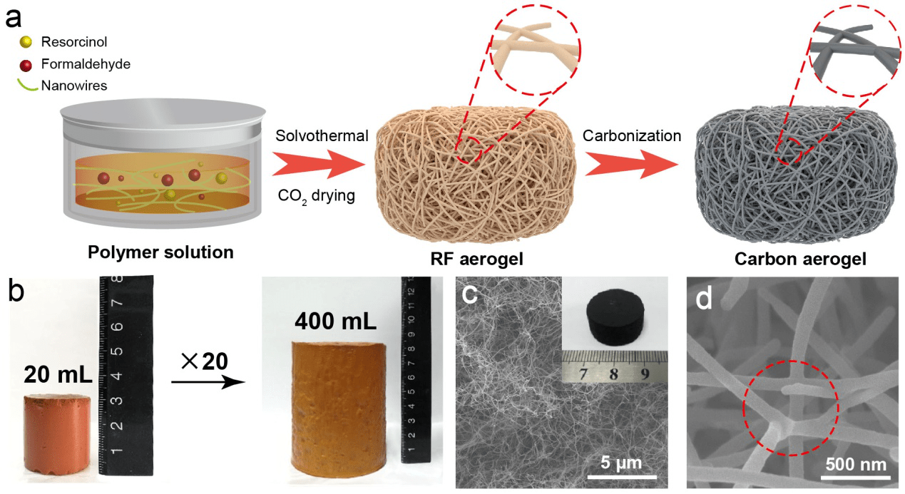 中國科大研制超彈性抗疲勞的硬碳氣凝膠