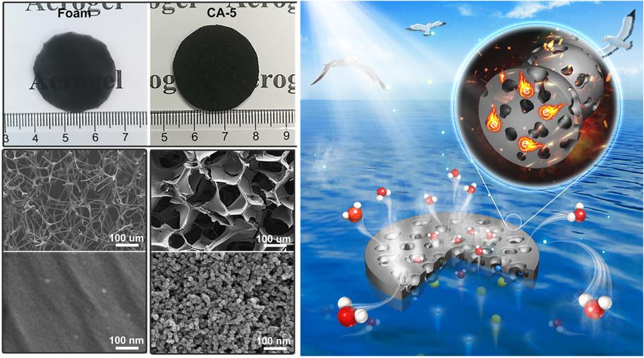 普通泡沫和超黑碳气凝胶的宏观和微观结构图及海水淡化示意图