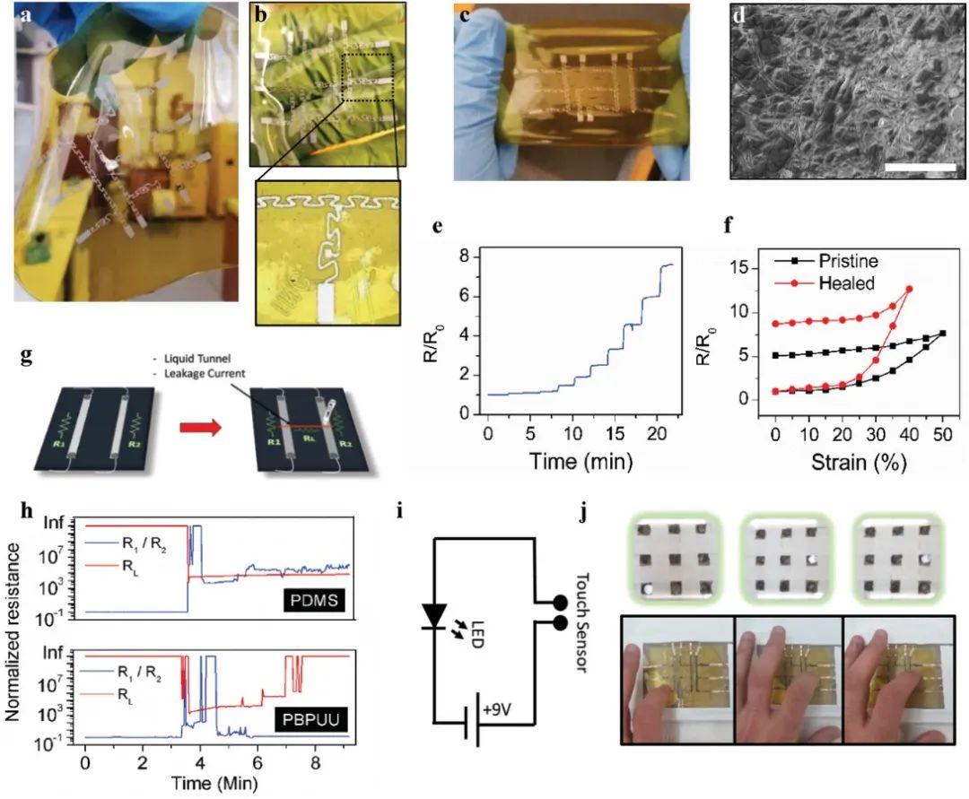 水下也能自修復的熱塑性彈性體助力柔性電子發展