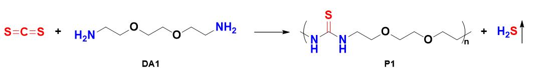 《Macromolecules》:构建多功能聚硫脲的无催化合成策略
