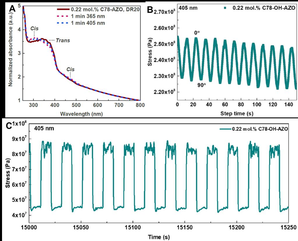 Matter最新研究:就这么简单,柔性聚合物拉一拉就变刚性致动器