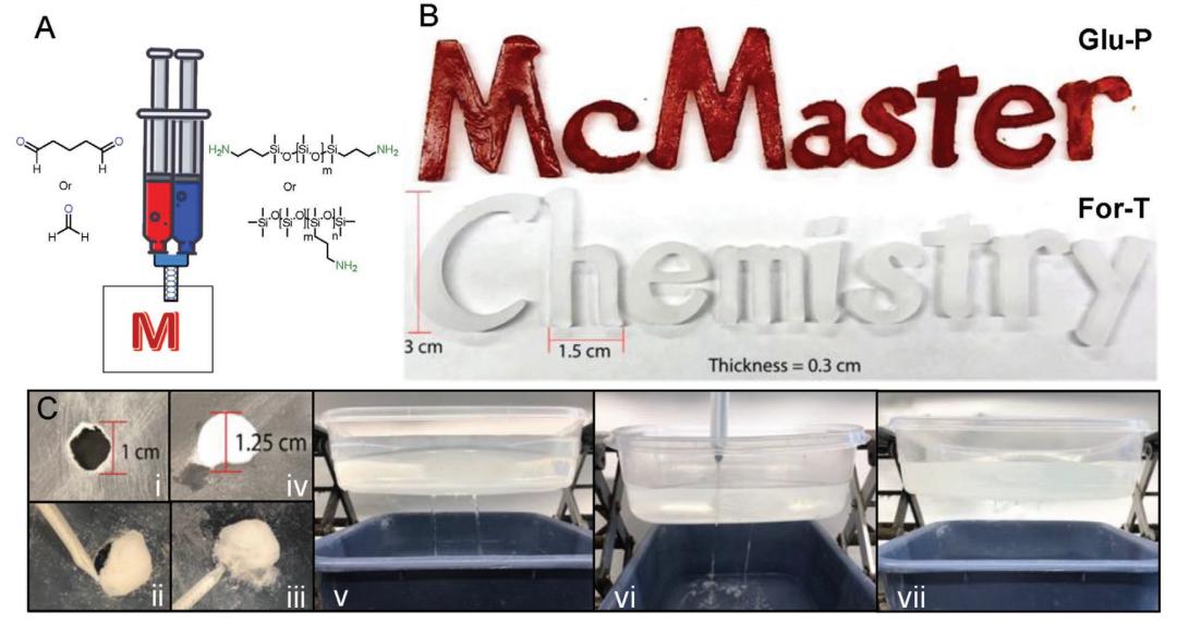 有机硅教父Michael A. Brook团队: 无需催化剂,水下5秒超快固化有机硅密封胶